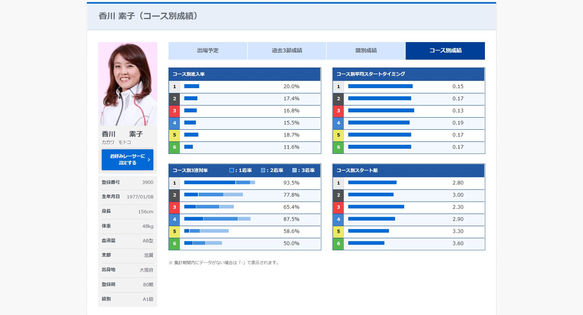 47th_allstar_racer_06_3900_kagawa