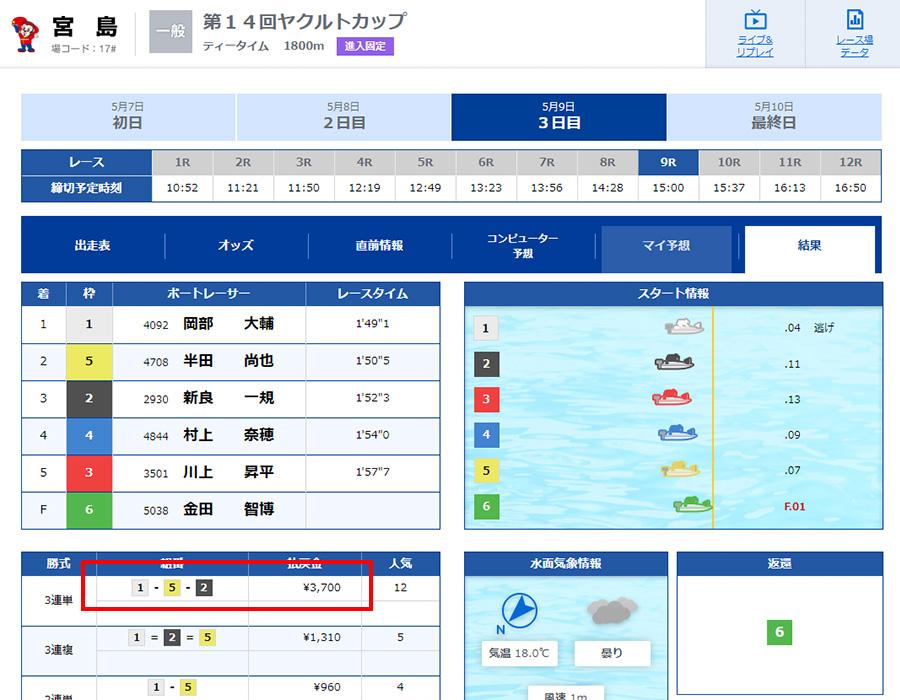 pit_200509_result_01