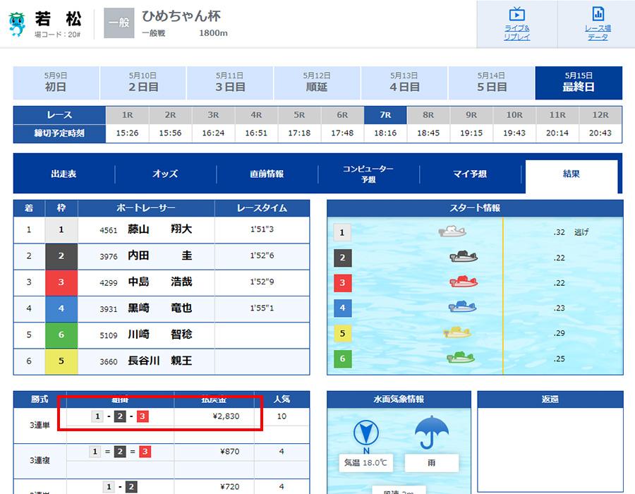 24boat_200515_result_02