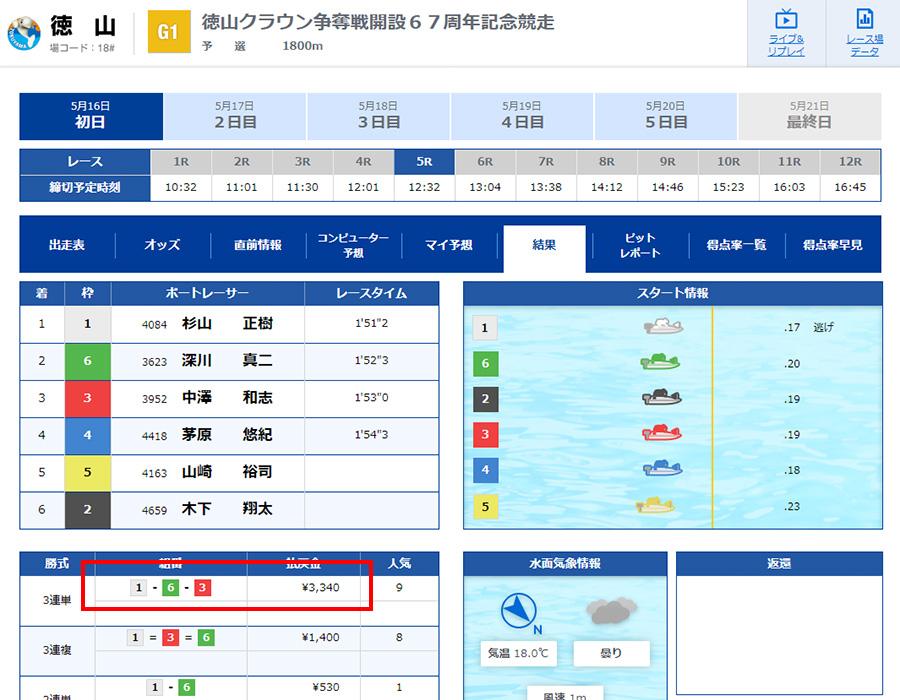 24boat_200516_result_01