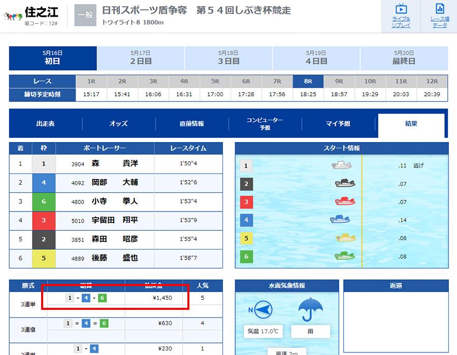 24boat_200516_result_02
