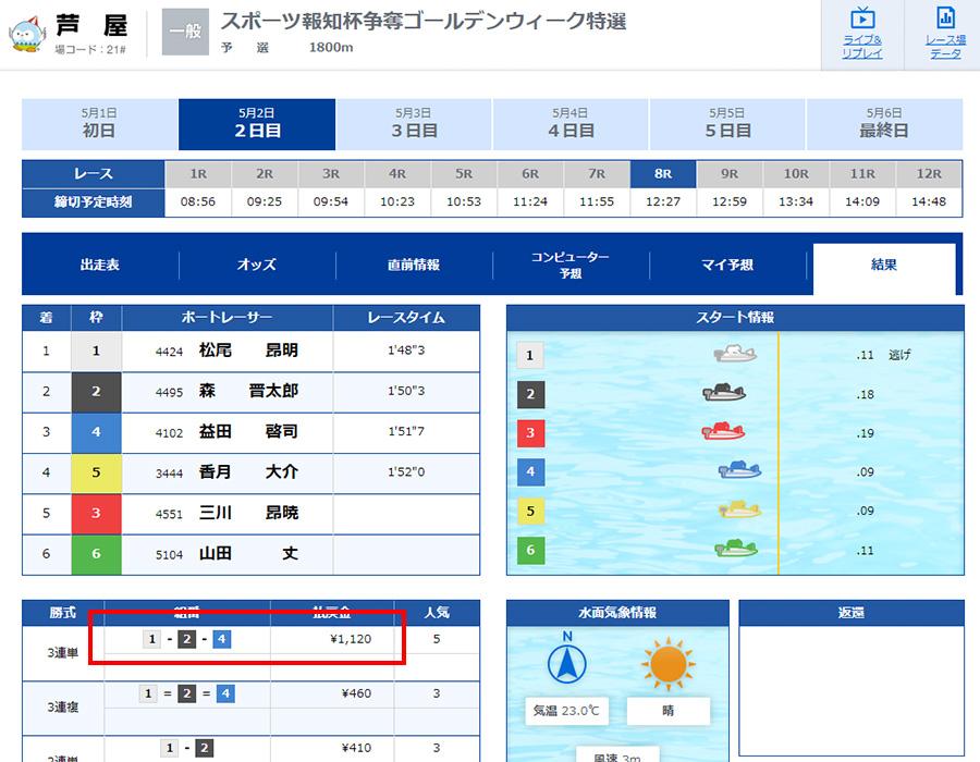 hanafune_200502_result_01