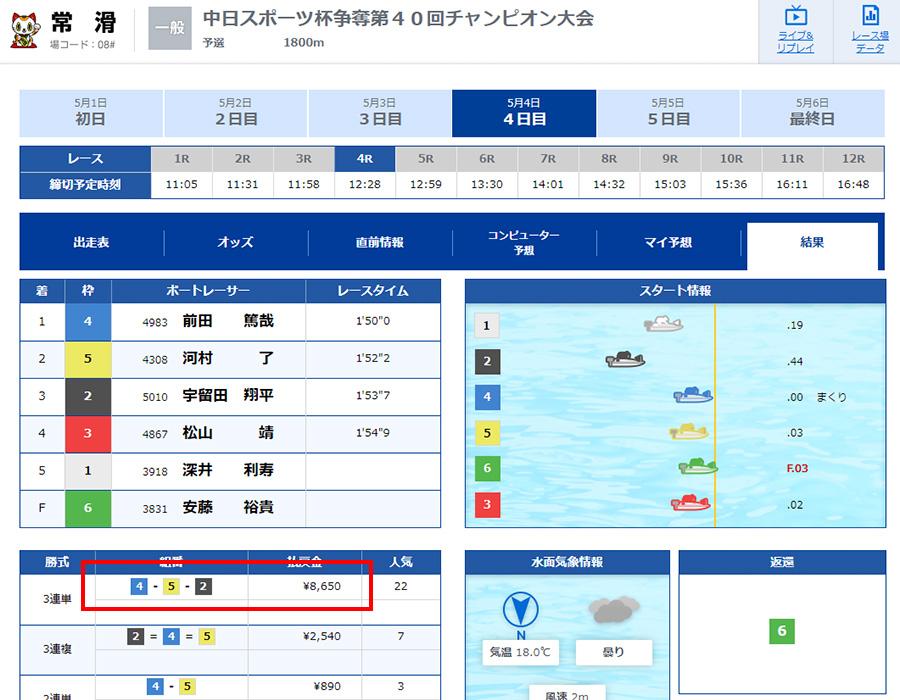 hanafune_200504_result_01