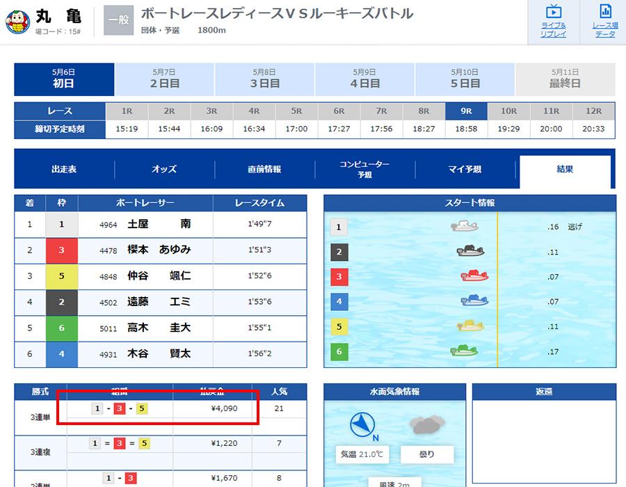 hanafune_200506_result_01
