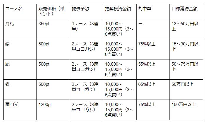 hanafune_course_01