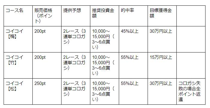 hanafune_course_02