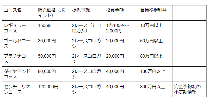 hanafune_course_03