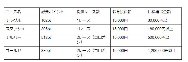 jackpot_course_03