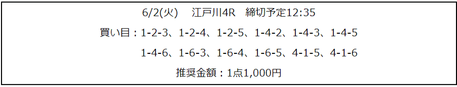 0602edogawa4r