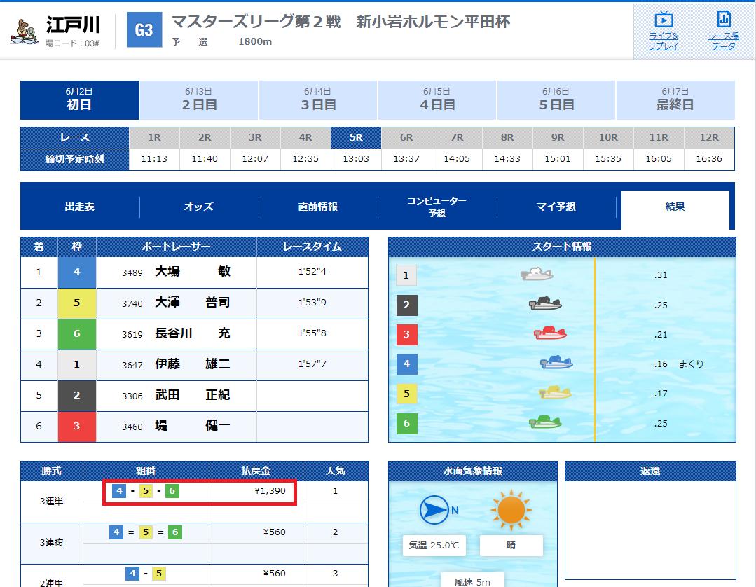 6月2日江戸川5R結果