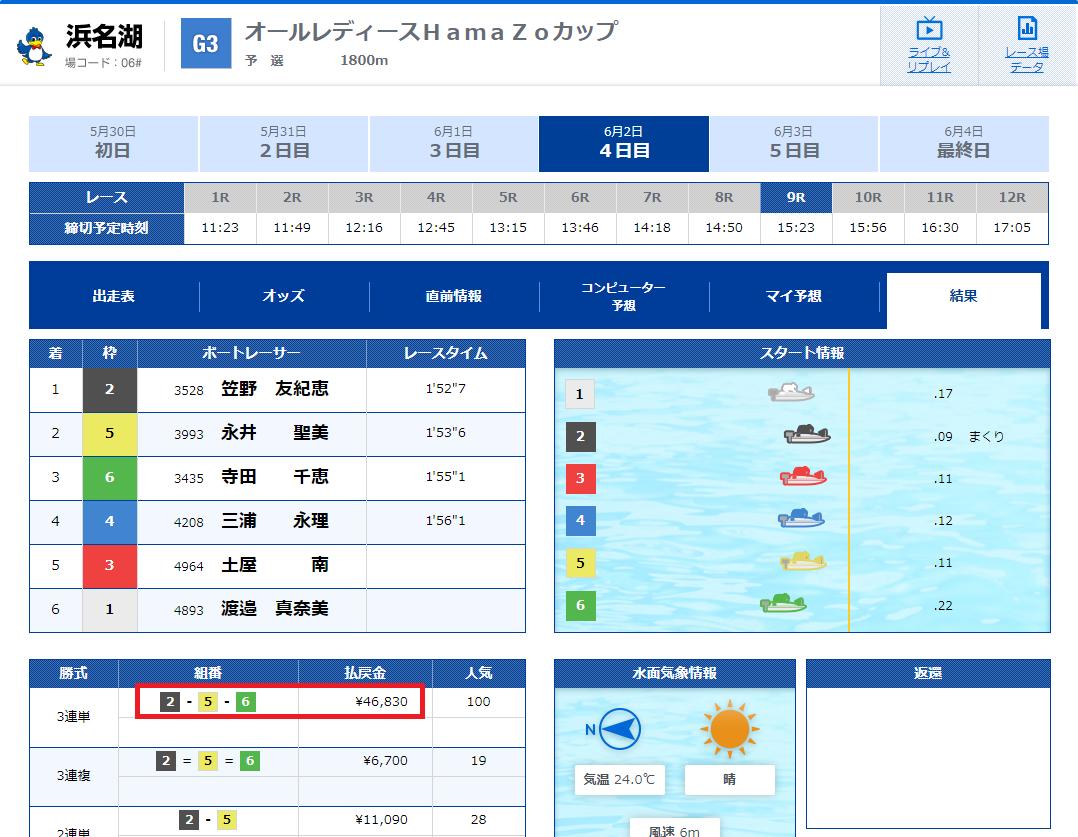 6月2日浜名湖9R結果