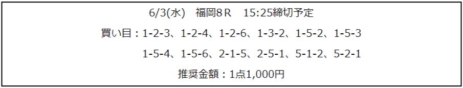 0603fukuoka8r