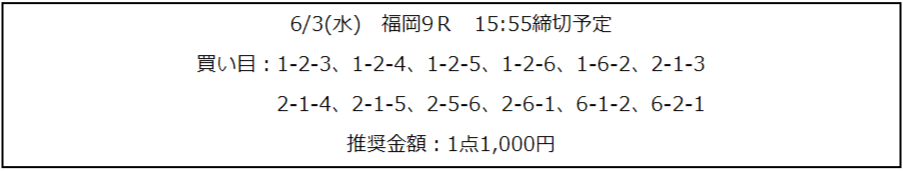 0603fukuoka9r