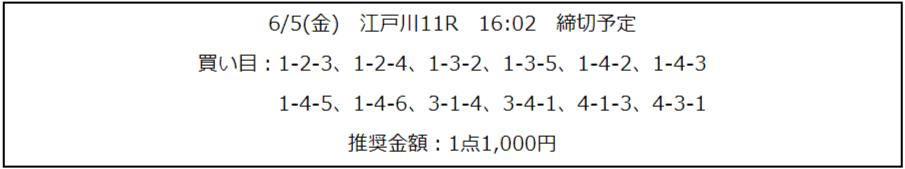 0605edogawa11r