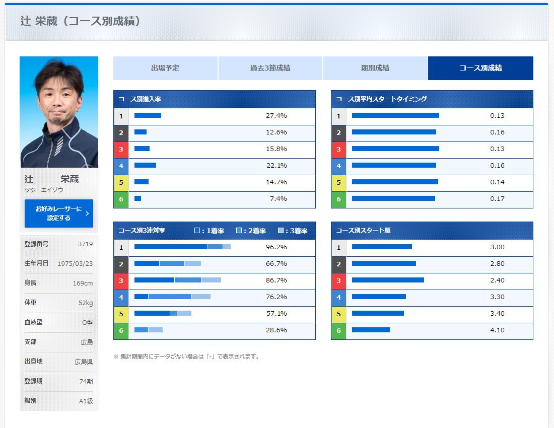 25th_oceancup_racer_03_3719_tsuji