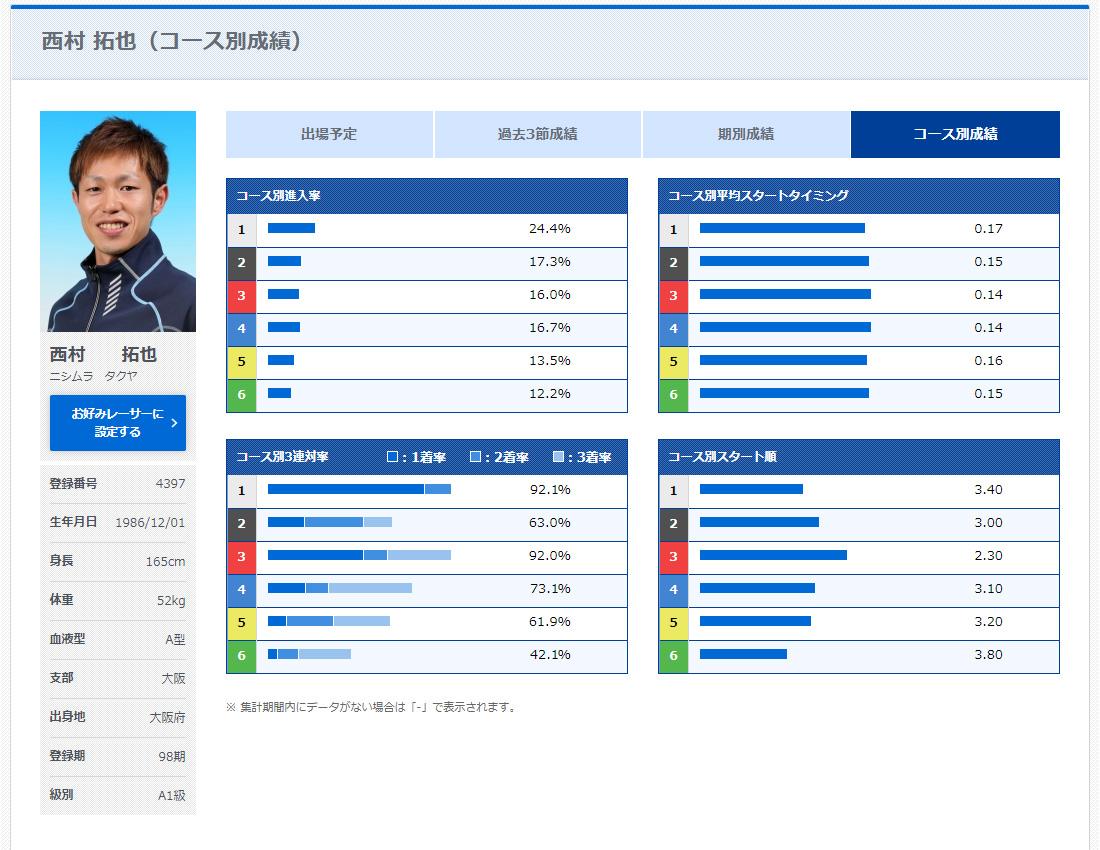 25th_oceancup_racer_05_4397_nishimura