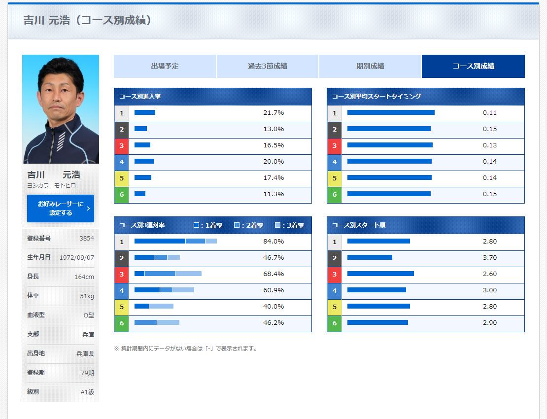 30th_grandchampion_racer_01_3854_yoshikawa