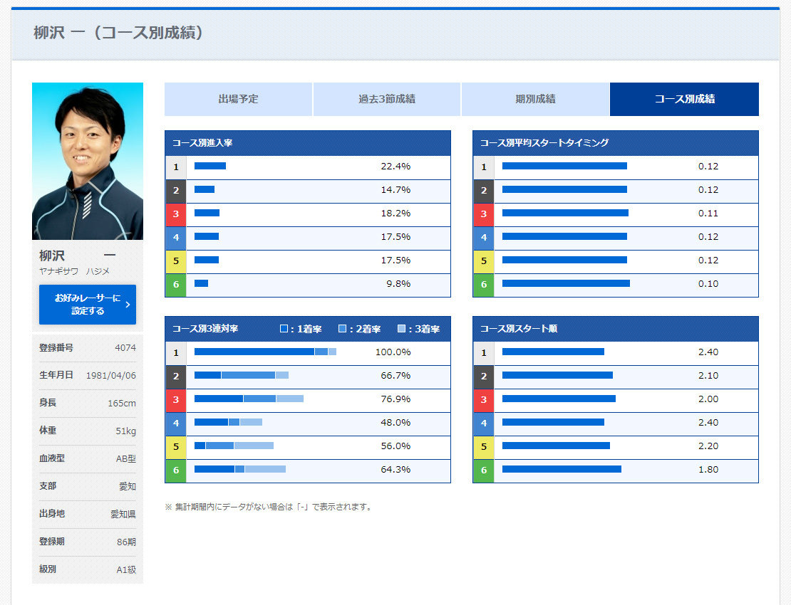 30th_grandchampion_racer_02_4074_yanagisawa