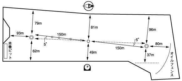 ボートレース平和島水面図