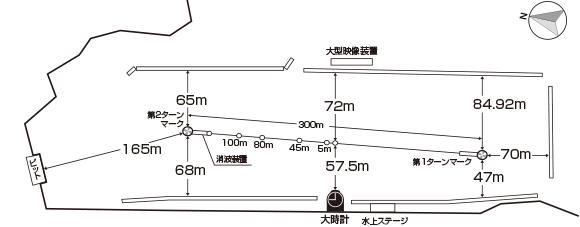 ボートレース桐生水面図