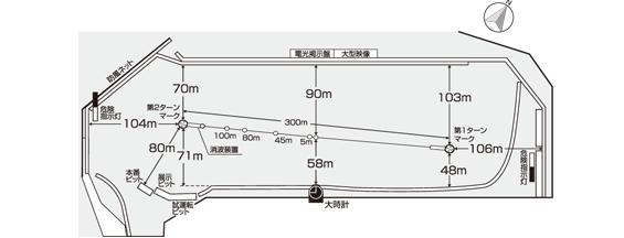 ボートレース大村の水面図