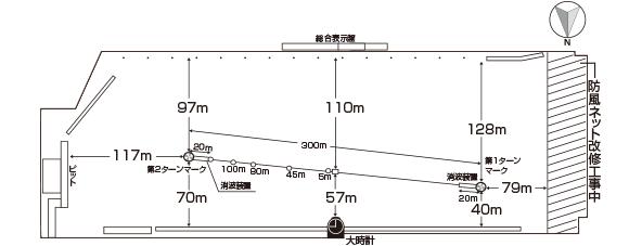 ボートレース常滑水面図