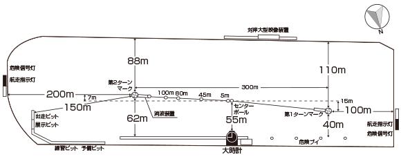 ボートレース津の水面図