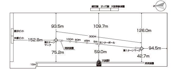 ボートレース浜名湖水面図
