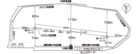 ボートレース多摩川水面図