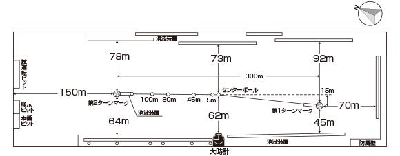 ボートレース三国の水面図