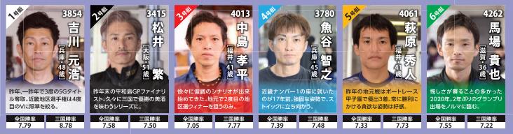 波の花ドリーム 2日目(2/8)12R 枠順