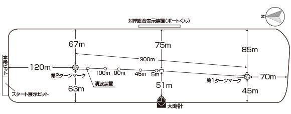 ボートレース住之江水面図