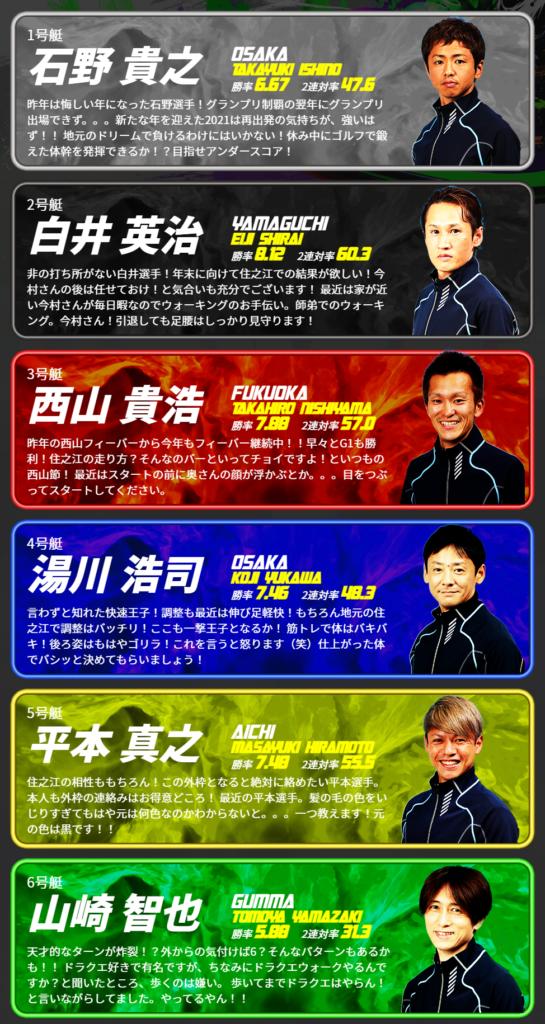 初日(3/4)12R 千成賞