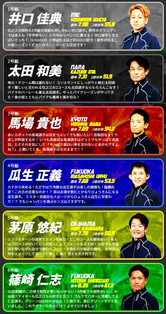 2日目(3/5)12R 関白賞