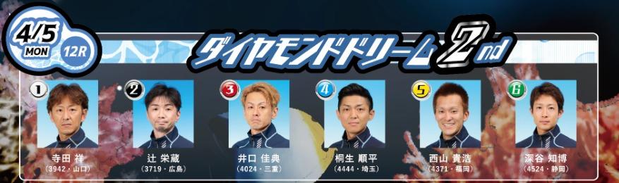 2日目(4/5)12R ダイヤモンドドリーム2nd