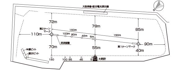 ボートレース宮島水面図