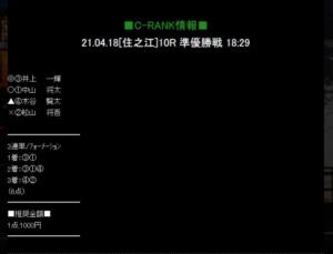 C-RANK情報