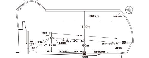 ボートレース徳山の水面図