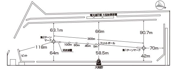 ボートレース丸亀の水面図