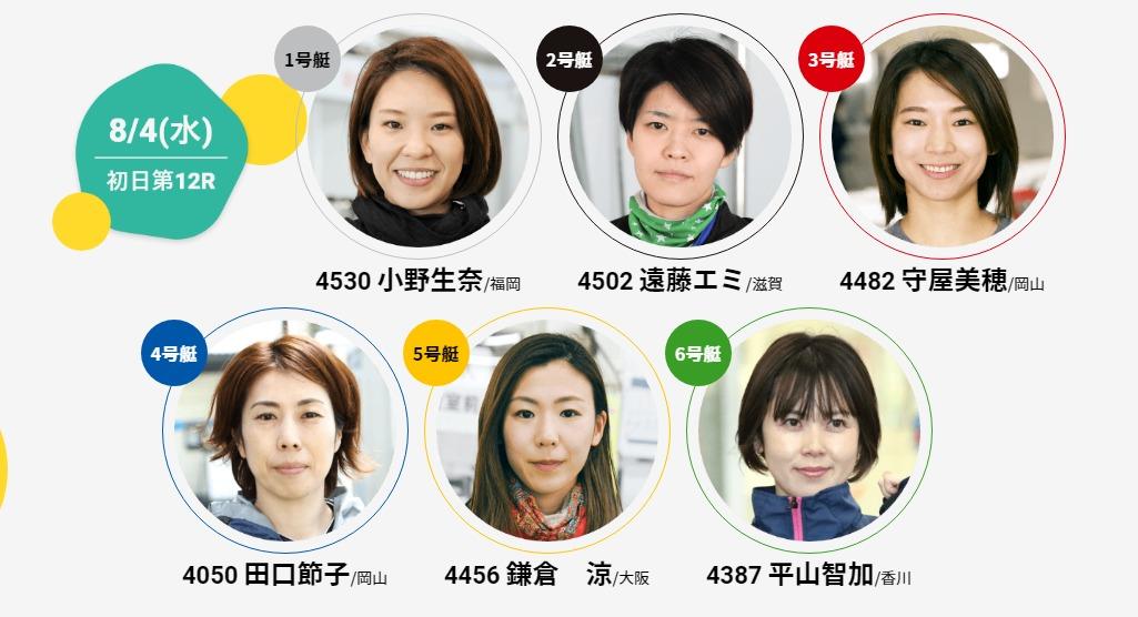 初日(8/4)第12R ドリーム戦 枠順