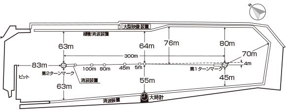 ボートレース鳴門水面図